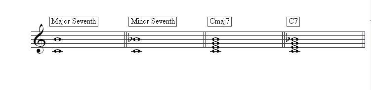 Sevenths_2
